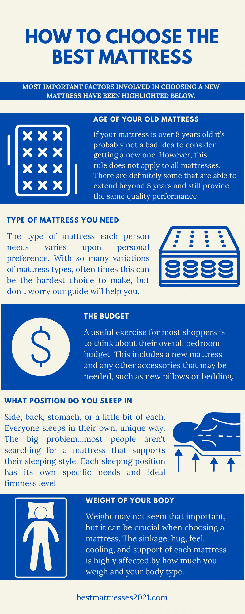 How to Choose the Best Mattress 2021