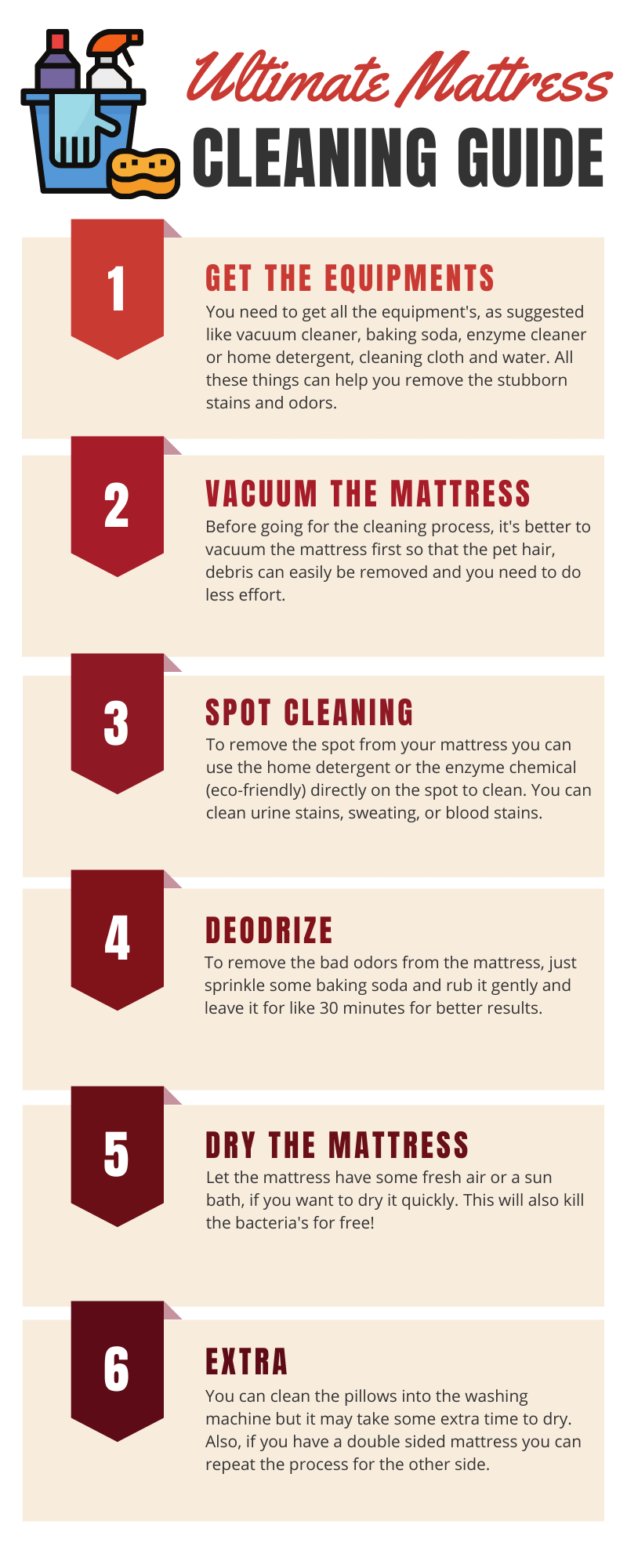 How to Clean a Mattress Complete Guide
